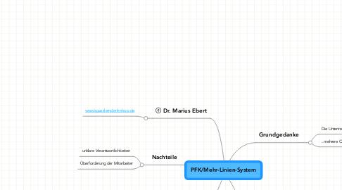 Mind Map: PFK/Mehr-Linien-System