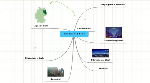 Mind Map: Eine Reise nach Berlin