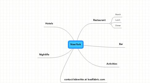 Mind Map: NewYork