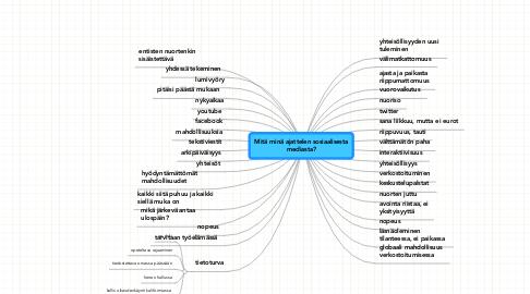 Mind Map: Mitä minä ajattelen sosiaalisestamediasta?