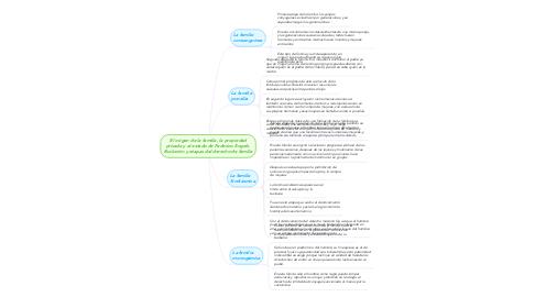 Mind Map: El origen de la familia, la propiedad privada y el estado de Federico Engels. Evolución y etapas del derecho de familia