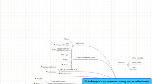 Mind Map: Rodzaje podłoży i sposobów  uprawy warzyw szklarniowych