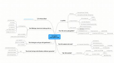 Mind Map: Vertragliche Leistungsstörungen