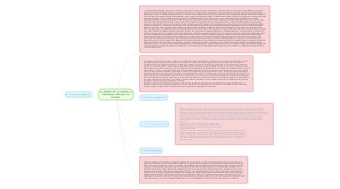 Mind Map: EL ORIGEN DE LA FAMILIA LA PROPIEDAD PRIVADA Y EL ESTADO