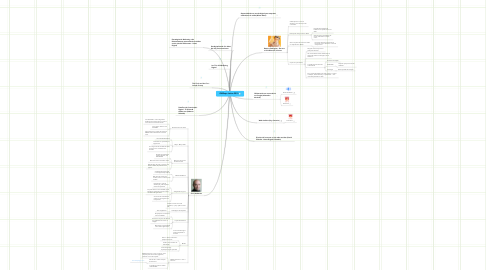 Mind Map: OMExpo Latino 2010