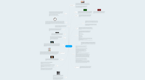 Mind Map: Conventions of a Film Trailer