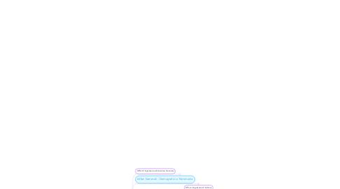 Mind Map: Sindaco