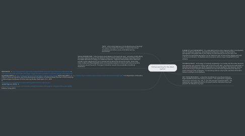 Mind Map: Online Learning for the Adult Learner