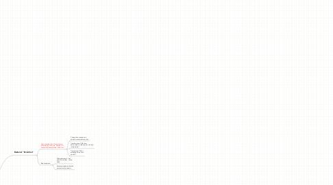 Mind Map: Bacterial AntibioticResistance