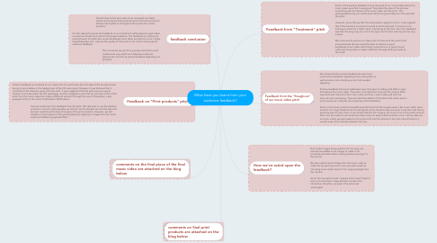 Mind Map: What have you learnt from your audience feedback?