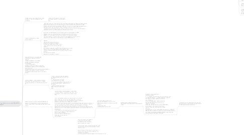 Mind Map: Как увеличить продажи  в розничном бизнесе