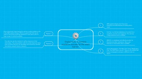 Mind Map: Digital tools to increase academic success for the adult learner.
