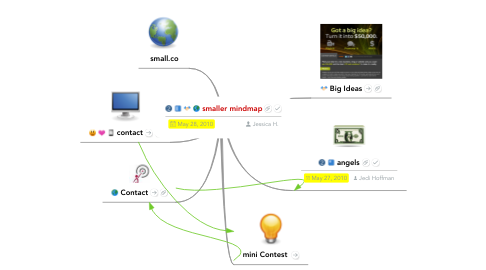 Mind Map: smaller mindmap