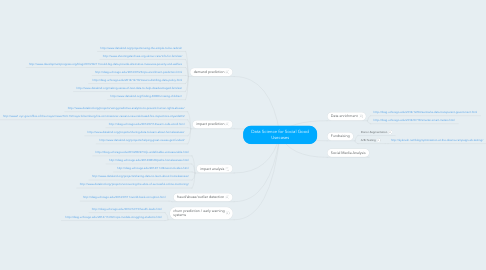 Mind Map: Data Science for Social Good Usecases