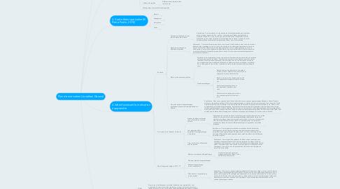 Mind Map: Plan de motivation (Jonathan Daoust)