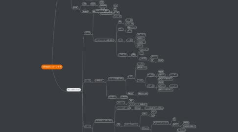 Mind Map: 協会経営にローンチを