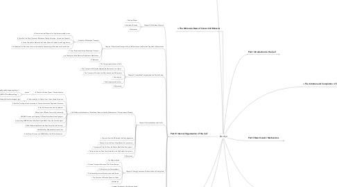 Mind Map: Alberts Molecular Cell Biology -major headings