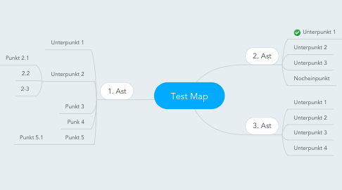Mind Map: Test Map