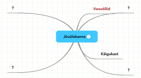 Mind Map: Jõuülekanne