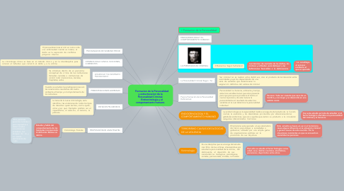 Mind Map: Formacion de la Personalidad y estructuracion de la Personalidad Criminal.     Endocrinologia y el comportamiento humano.