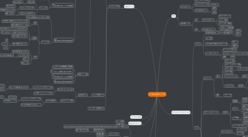 Mind Map: O-Schoolローンチ