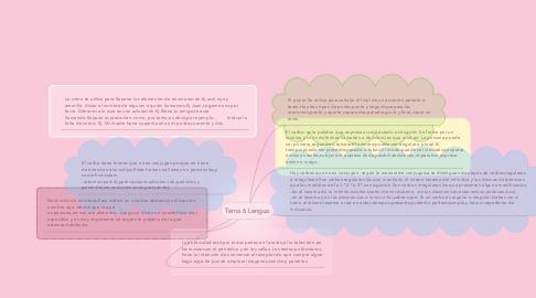 Mind Map: Tema 6 Lengua