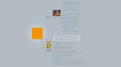 Mind Map: Ética a Nicómaco