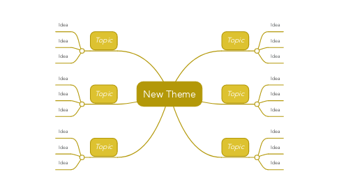 Mind Map: New Theme