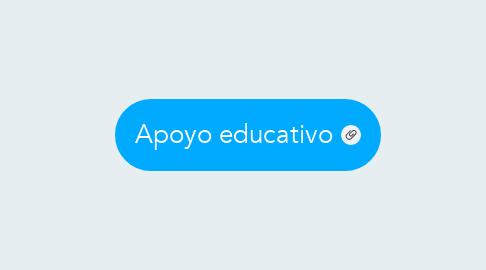 Mind Map: Apoyo educativo