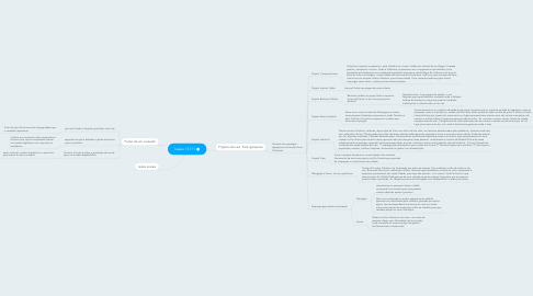 Mind Map: Isaias 15111
