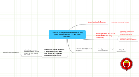 "Mind Map: ""Science never provides solutions - it only