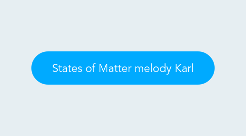 Mind Map: States of Matter melody Karl