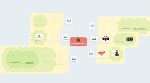 Mind Map: Pasos para una iniciativa de ley