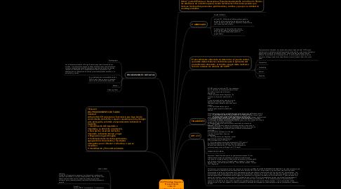 Mind Map: COPP Código Orgánico Procesal Penal Libro III Los Procesos Especiales