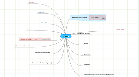 Mind Map: Te re re