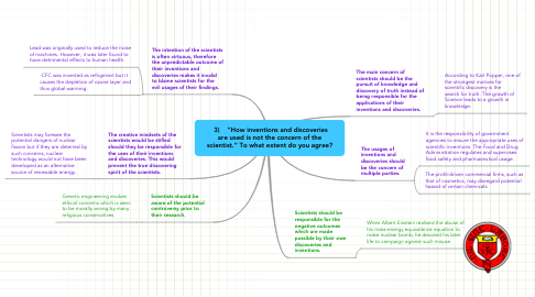 "Mind Map: 3)    ""How inventions and discoveries