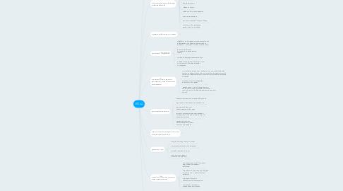 Mind Map: КП.v2