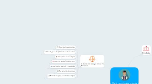 Mind Map: Mapa mental na Advocacia