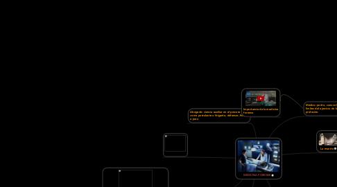 Mind Map: MEDICINA FORENSE