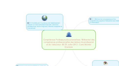 Mind Map: Compétences Professeurs documentalistes  Référentiel des compétences professionnelles des métiers du professorat et de l'éducation  B0 25 Juillet 2013 - Carte Michèle Drechsler