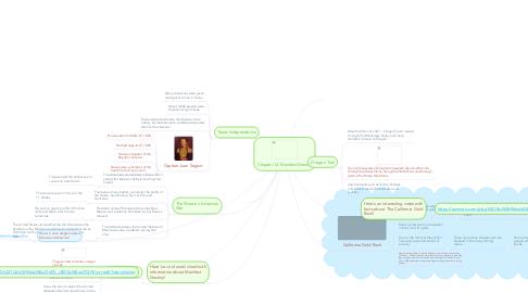 Mind Map: Chapter 12: Manifest Destiny