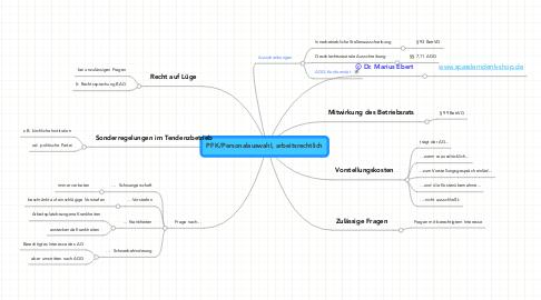 Mind Map: PFK/Personalauswahl, arbeitsrechtlich