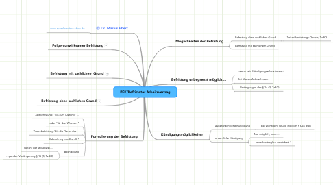 Mind Map: PFK/Befristeter Arbeitsvertrag