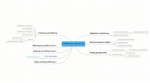 Mind Map: PFK/Befristeter Arbeitsvertrag
