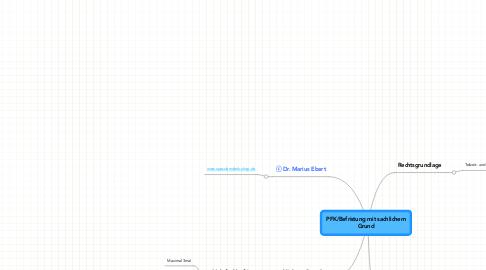 Mind Map: PFK/Befristung mit sachlichemGrund