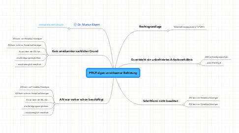 Mind Map: PFK/Folgen unwirksamer Befristung