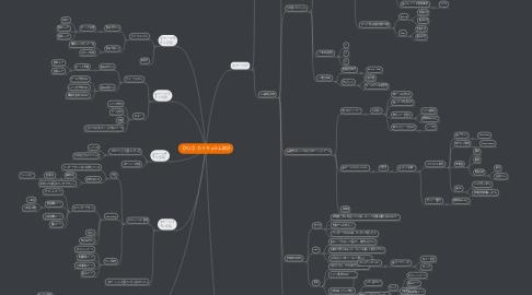 Mind Map: 【PLC】カリキュラム設計