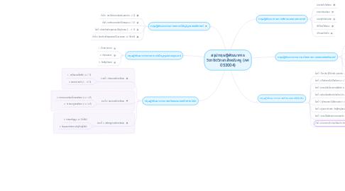 Mind Map: สรุปทฤษฎีพัฒนาการ วิชาจิตวิทยาสำหรับครู (กศ 053004)