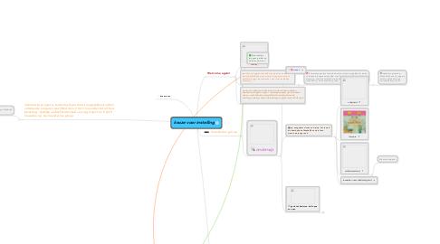 Mind Map: keuze voor instelling
