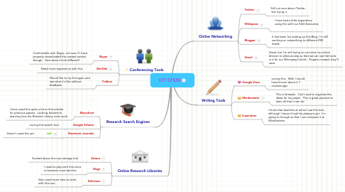 Mind Map: ICT 07555